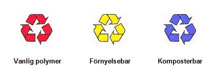 Vara_polymerer